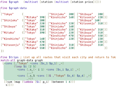 Context Ext Shell Code Name Bypass Shell